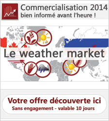 Weather market