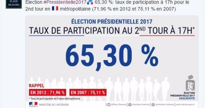 taux-de-participation-a-17h-second-tour-presidentielle-2017.JPG