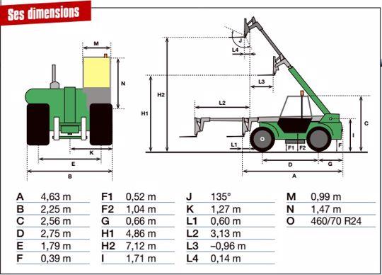 pf-merlo-2015-dimensions