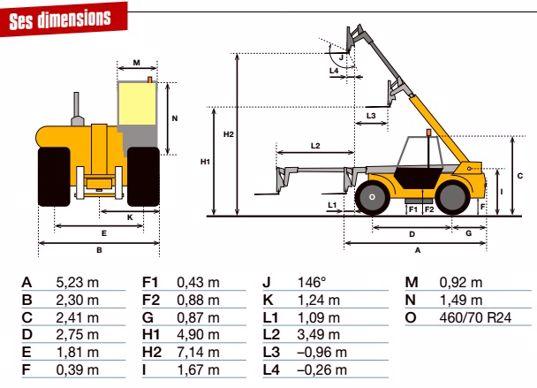 pf-dieci-2015-dimensions