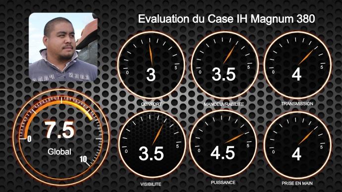Arnaud Borgoo agriculteur en Picardie attribue la note de 7,5/10 au Case IH.