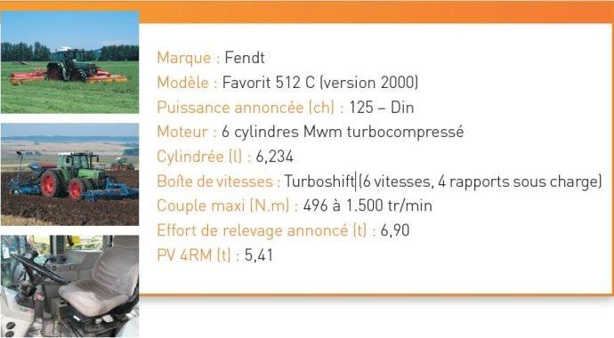 Fendt 512 C