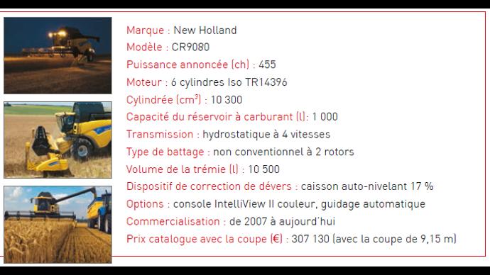Caractéristiques techniques de la New Holland CR9080.