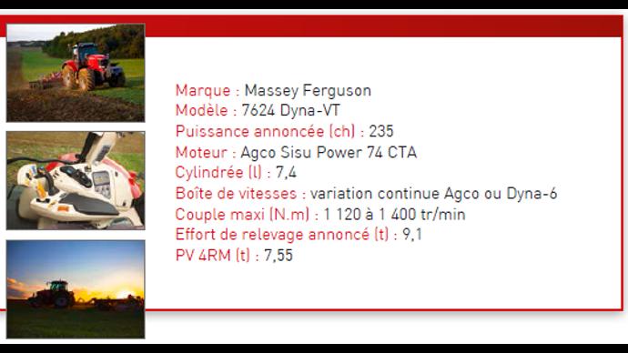Caractéristiques techniques du Massey Ferguson 7624.