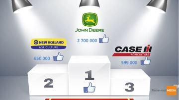 Quel constructeur de tracteurs a la plus grande communauté sur Facebook?