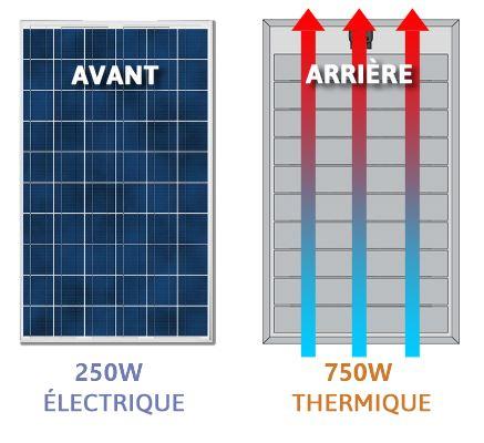 Avec Cogen'air, électricité et chaleur sont produites avec un même panneau: le thermovoltaïque