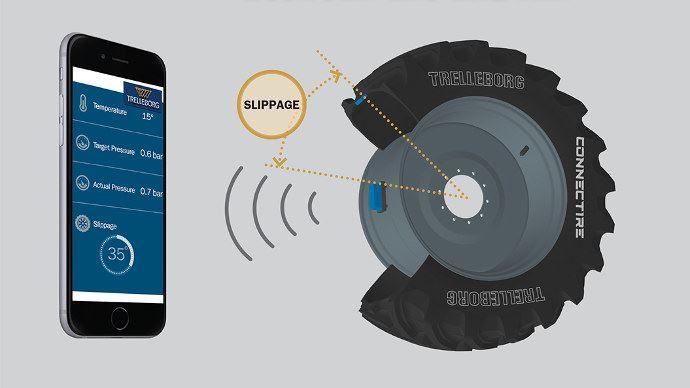 Trelleborg ConnectTire, deux capteurs mesure le