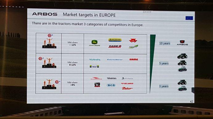 Extrait de la conférence de presse où Arbos affiche ses ambitions en Europe