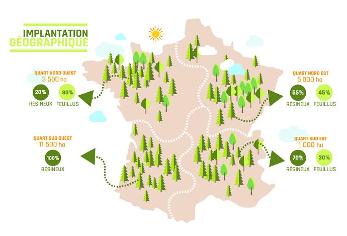 Implantation géographique des forêts du portefeuille immobilier de Groupama