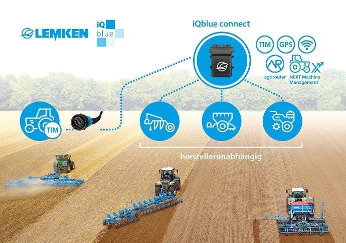 Boîtier iQblue connect de Lemken