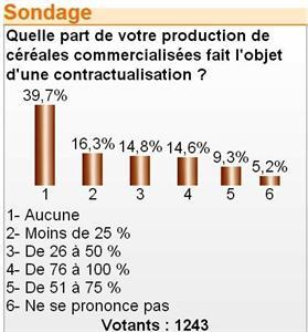 Quelle part de votre production de céréales commercialisées fait l'objet d'une contractualisation ?
